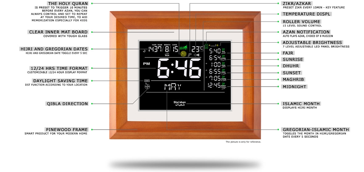 Smart Azan Clock Infographic Explaining features and controls