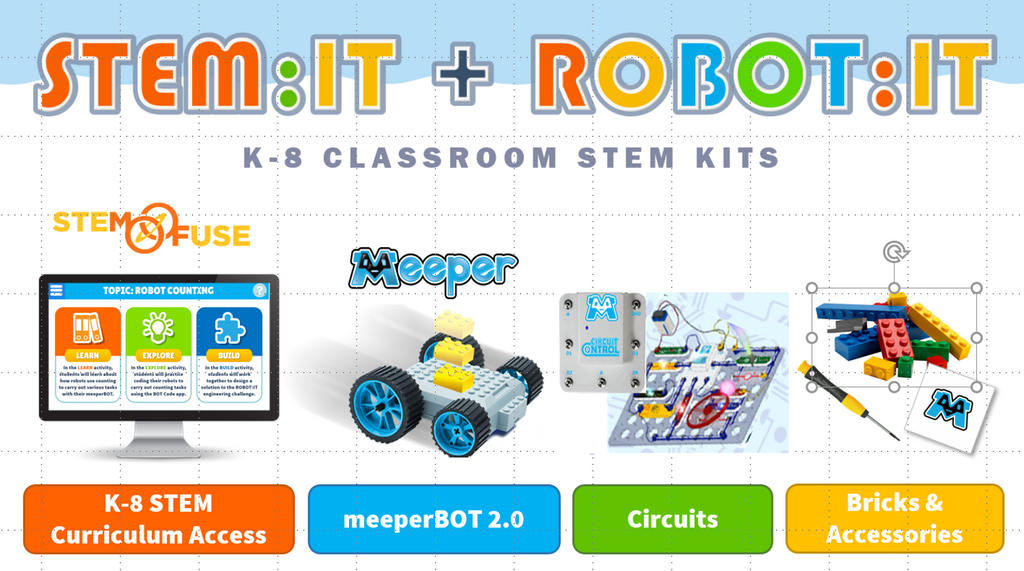 STEM:IT Meeper Robotics Kits - Elementary & Middle School