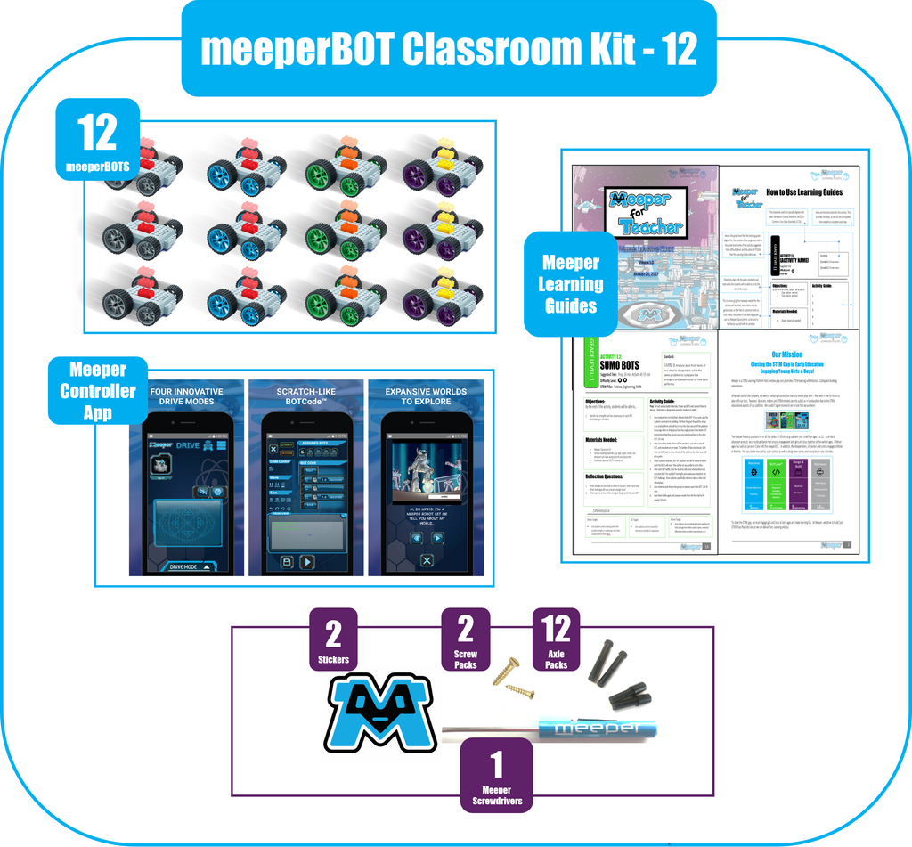 meeperBOT Classroom Kits - meeperBOT (12-96 BOTS)