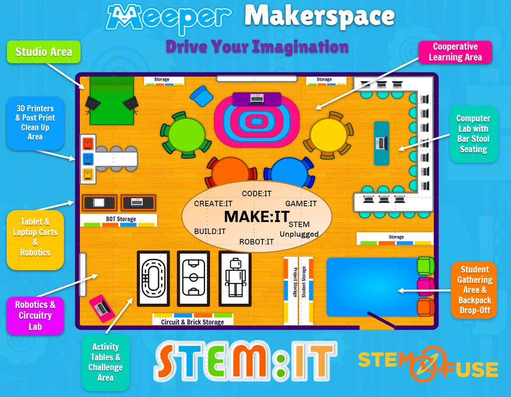 MAKE:IT a Makerspace