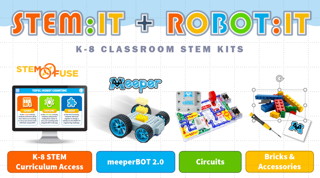 ROBOT:IT Meeper Robotics Kits - Elementary & Middle School