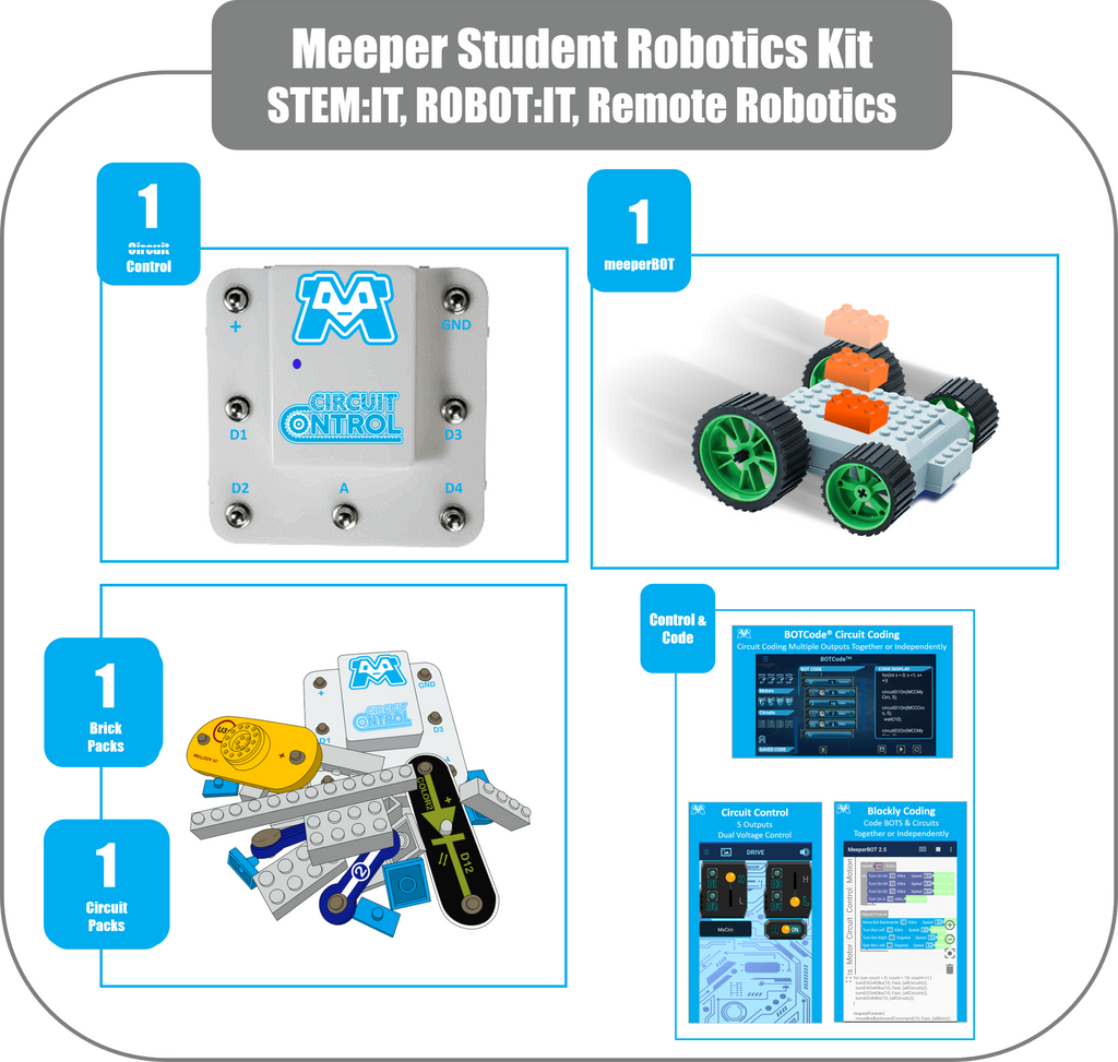 Meeper Robotics Student Kits - Elementary & MS for STEM:IT & ROBOT:IT Courses