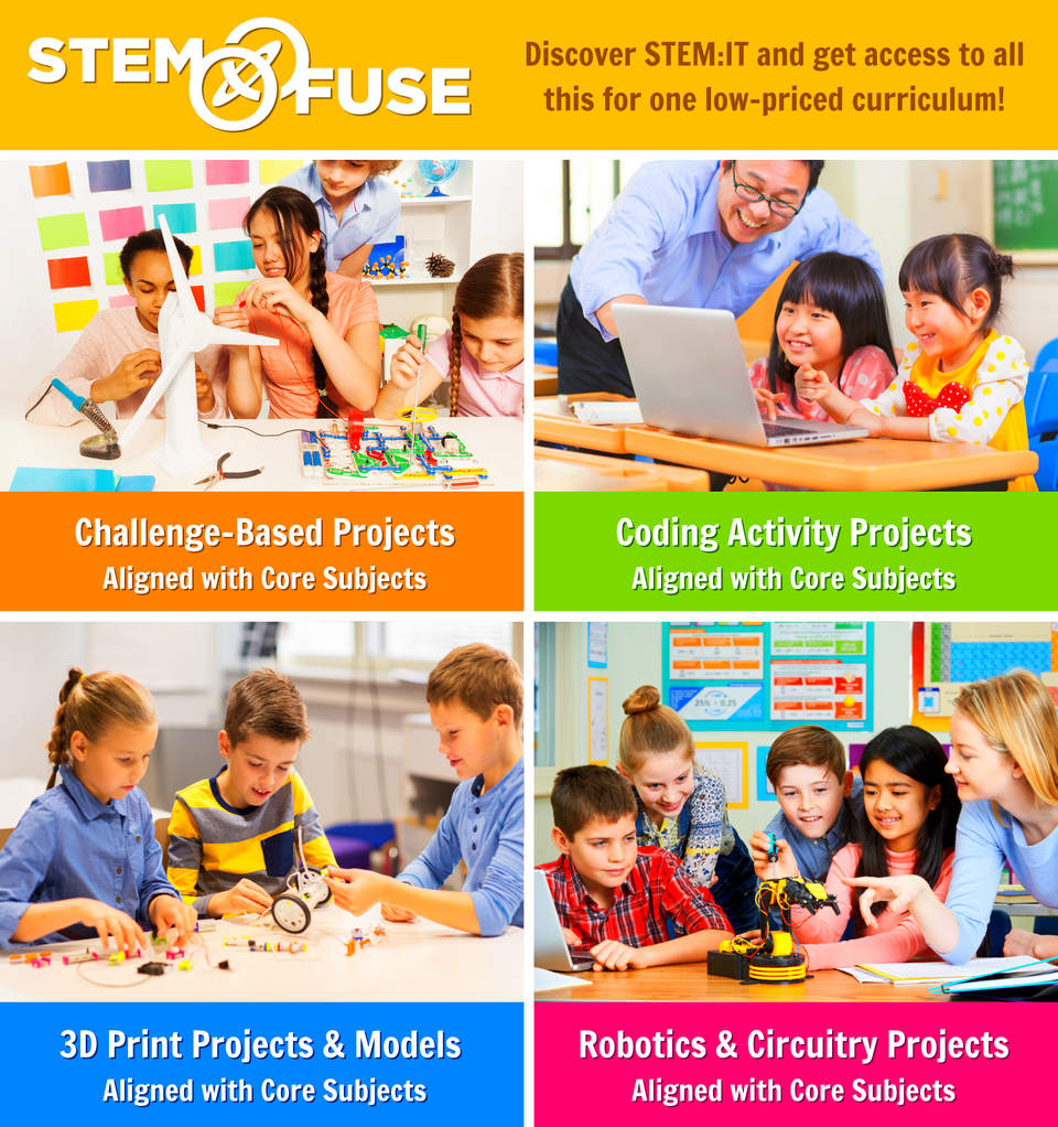 STEM:IT + ROBOT:IT Bundle - Curriculum Powered by Meeper Robotics
