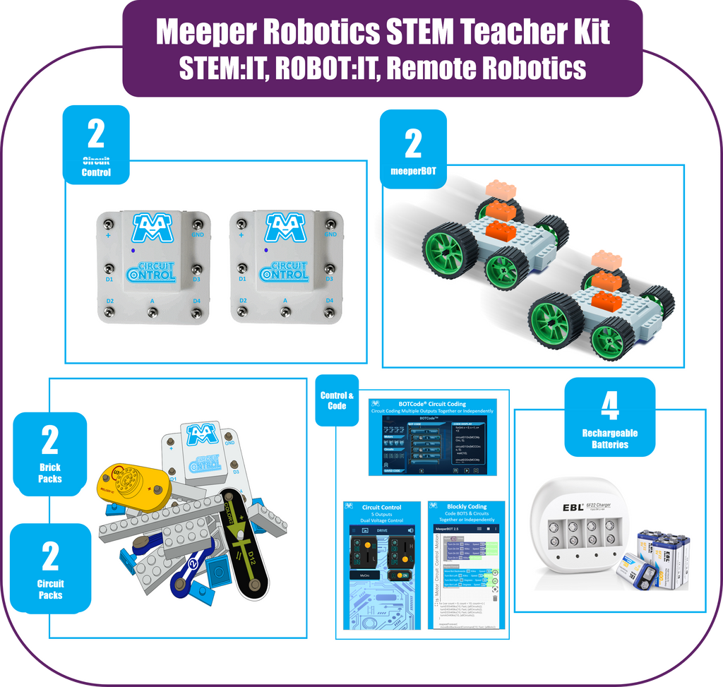 Remote Robotics Teacher Kits
