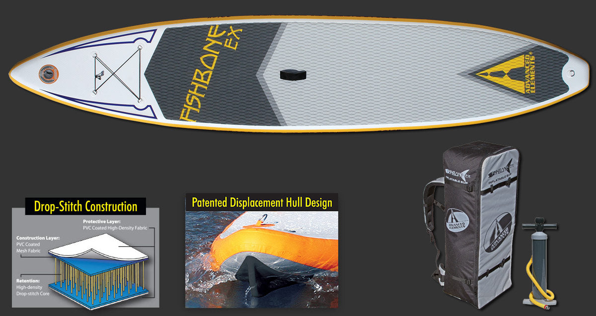 FishBone EX SUP & Pump