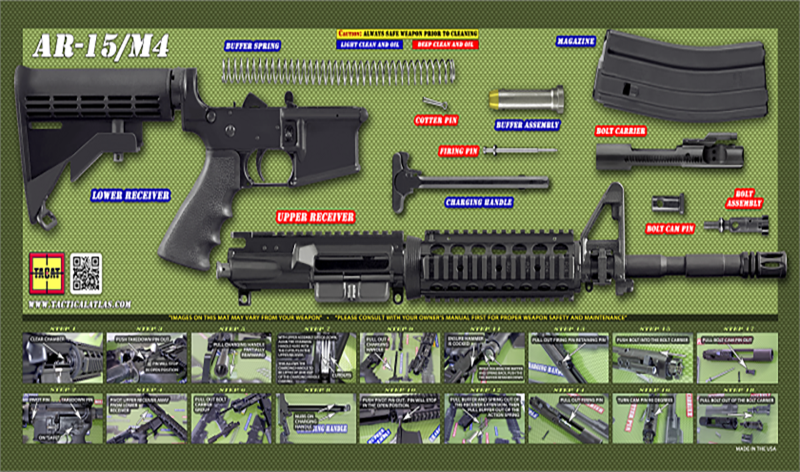 Compact OD Green AR-15 Poster - Tactical Atlas