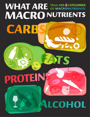Macros, Keto, And You: How To Calculate Your Keto Macros