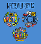 Learn More About Macronutrients for Better Weight Loss Success!