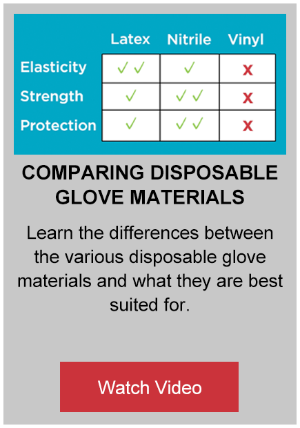 comparing disposable glove materials button
