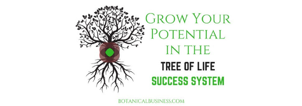 Start Your Own Botanical Business