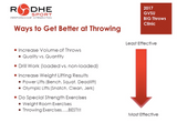 Lecture - Fundamental Efficiencies in Throws Training