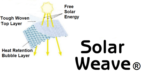 Solar Weave Swimming Pool Heat Retention Bubble Cover - H2oFun.co.uk