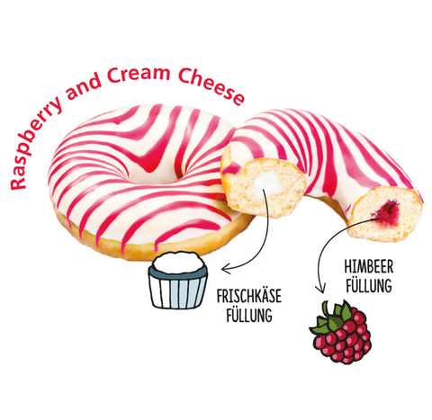 Donuts - Premium Raspberry and Cream Cheese (4801D)