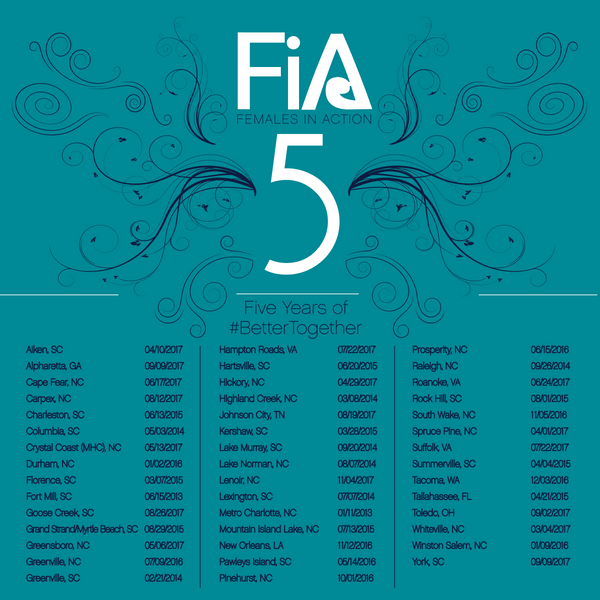 FiA 5th Anniversary Jersey - Teal Shirts Pre-Order