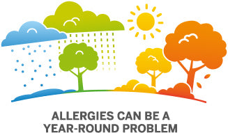 Allergies Are A Year Round Problem Image-Clean Air Plus