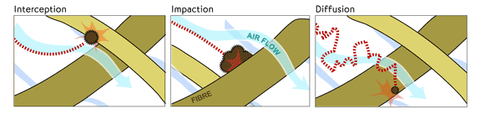 HEPA-Filter-Mechanisms Image-Clean Air Plus