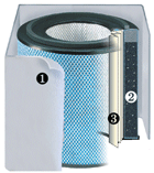 Austin Air Purifiers HealthMate Filter-Clean Air Plus Air Purifiers