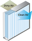 A HEPA filter eliminates fine dust particles and allergens from the air you breathe.