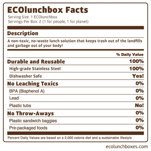 ECOlunchbox Nutrition Facts