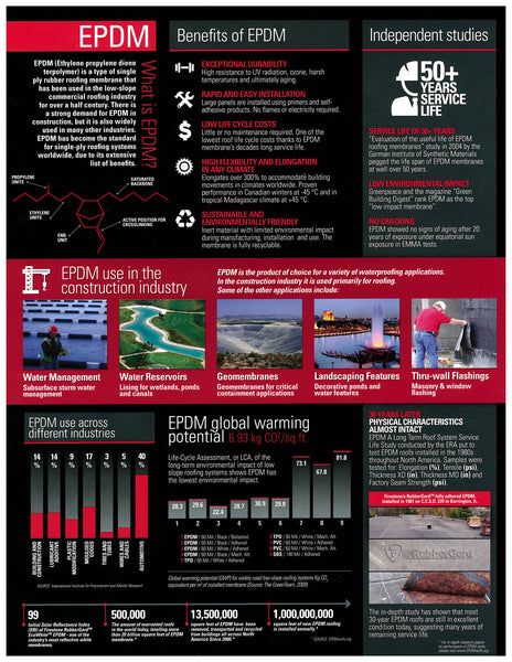 EPDM  Infographic Sheet