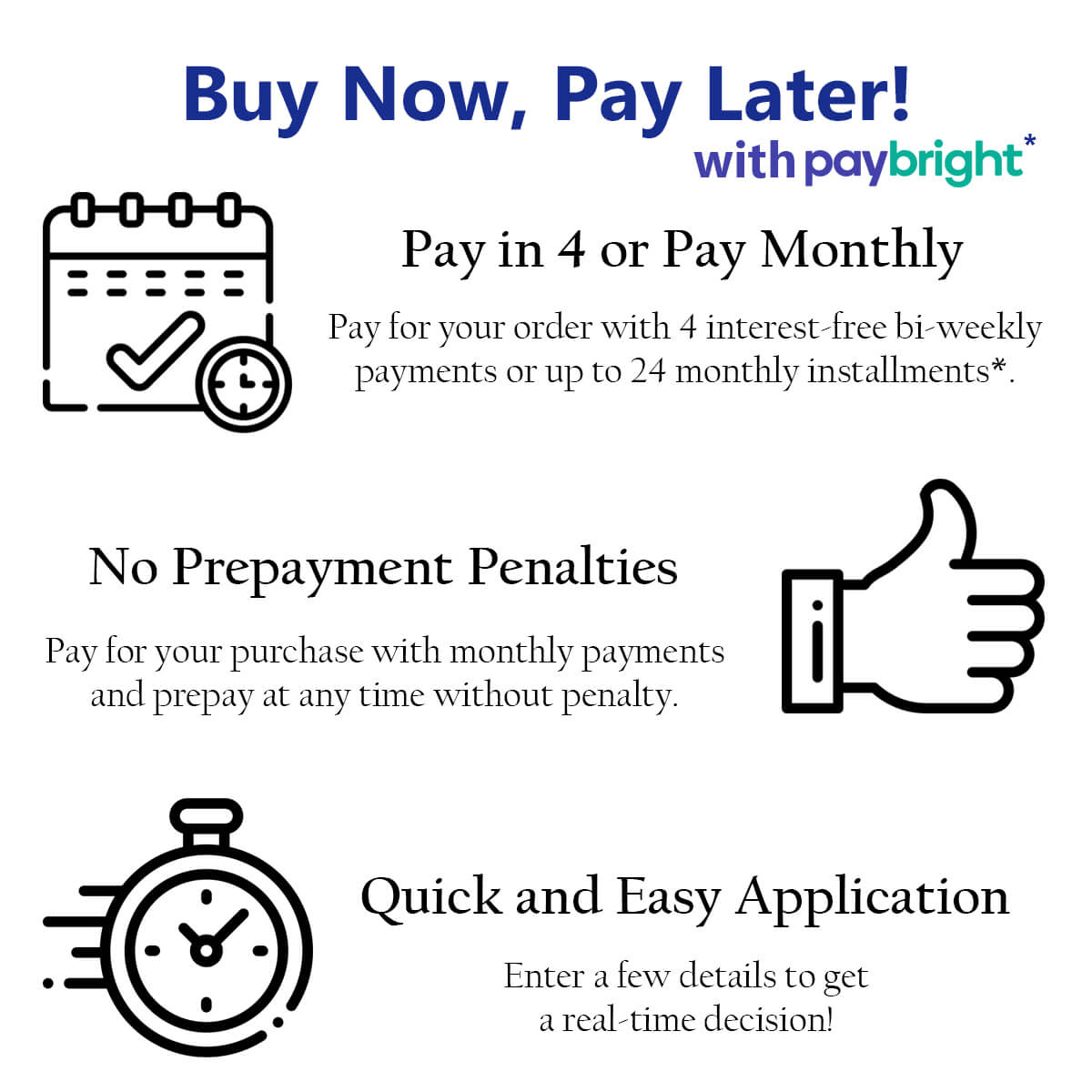 Sirena Paybright Financing - How It Works