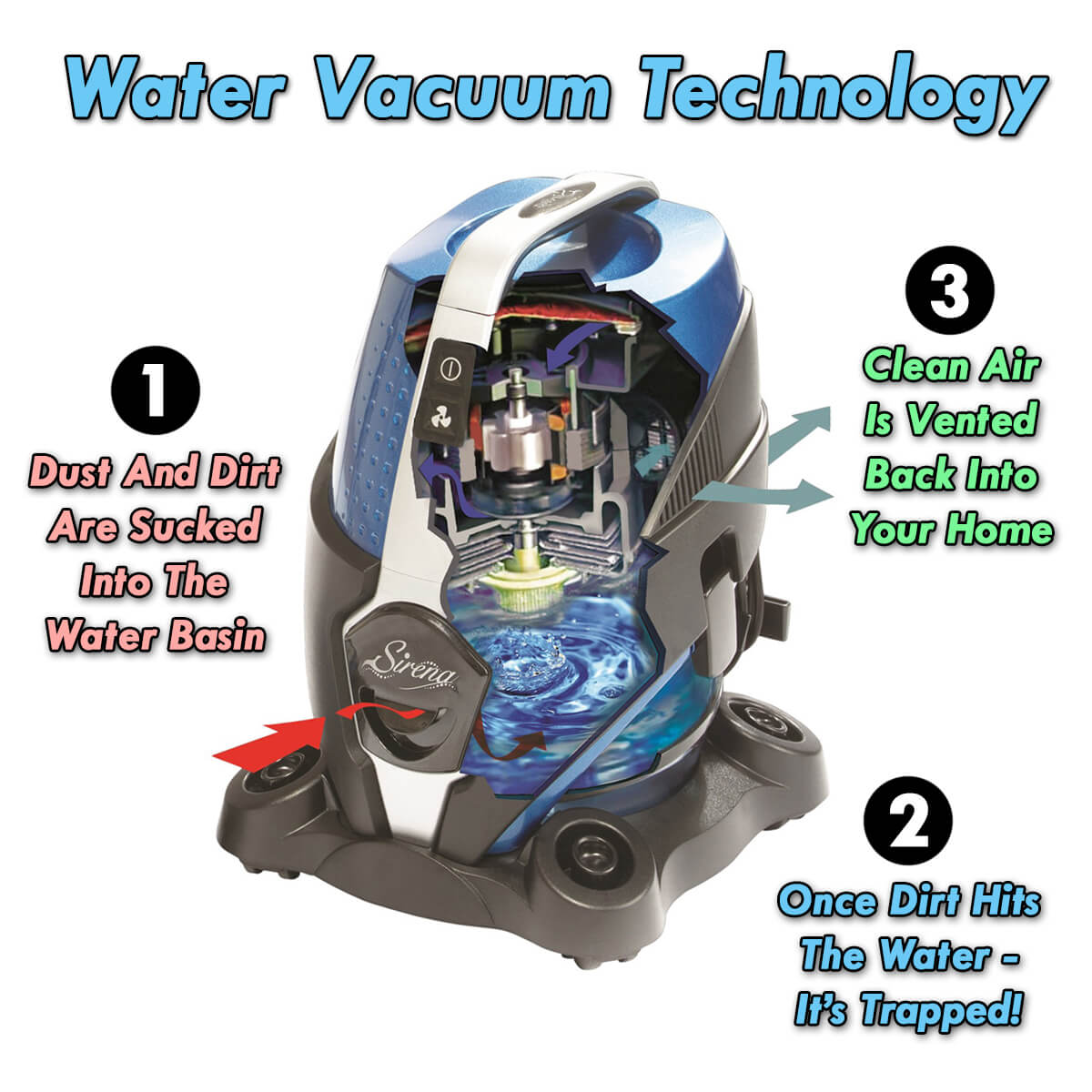 Sirena Water Vacuum Technology