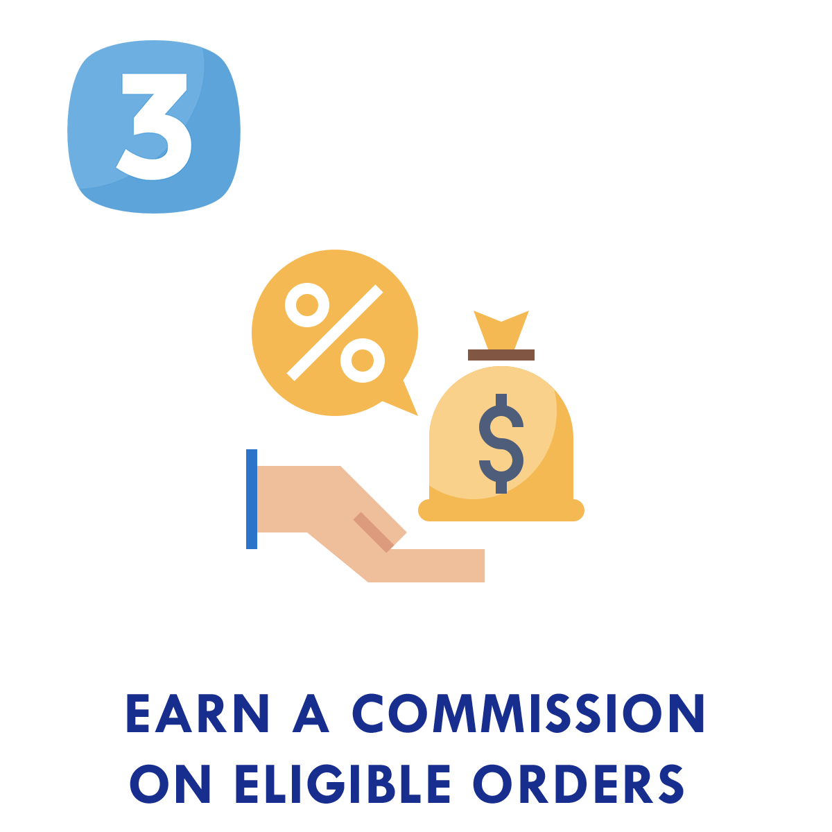 Step 3: Earn a commission on every order placed from your link