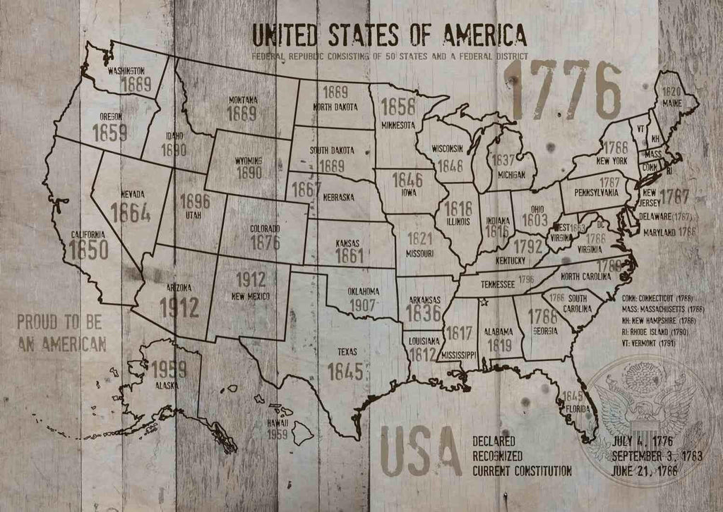 Map Of Usa 1776.Map Of Usa 1776 1 Canvas Print By Irena Orlov 24 X 36 Large