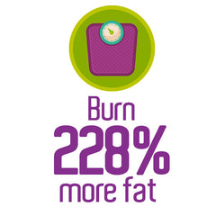 Prebiotic Fiber Burns 228% More Fat