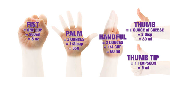 nutracelle hand portions