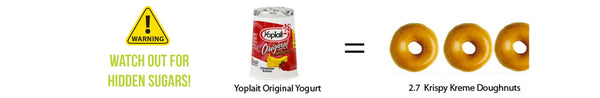 Nutracelle yogurt vs donuts