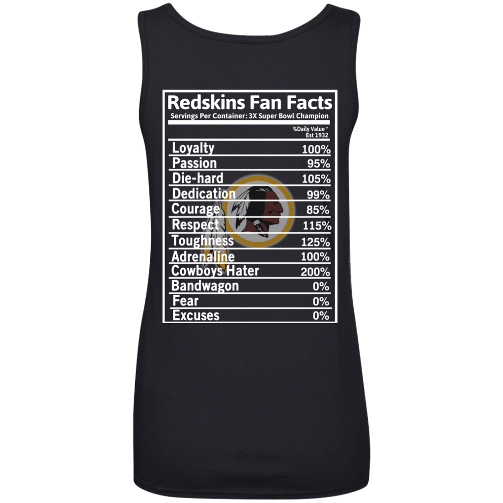 Fan Facts - Washington Redskins