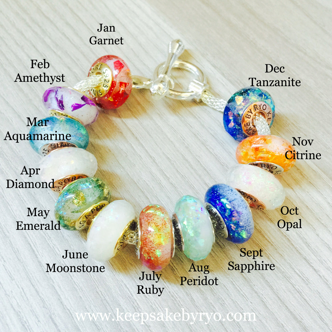 BIRTHSTONE CHARM SERIES