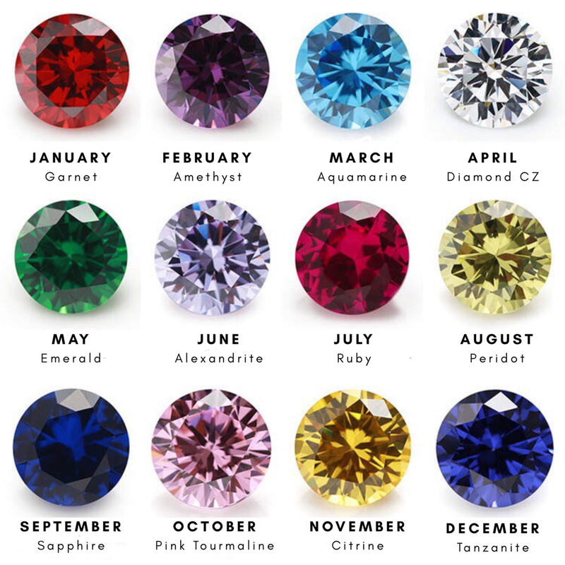 BIRTHSTONE GEMS: PRINCESS RING