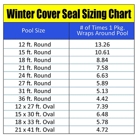 Winter Cover Saver Wrap sizing chart
