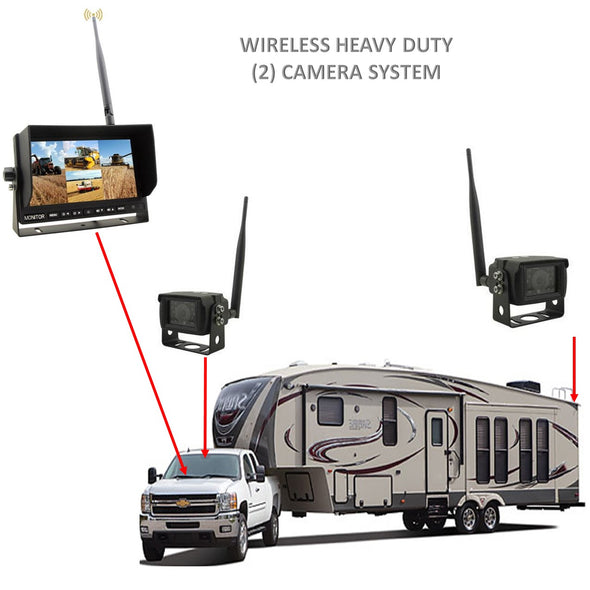 2 CAMERA DIGITAL WIRELESS DVR CAMERA SYSTEM