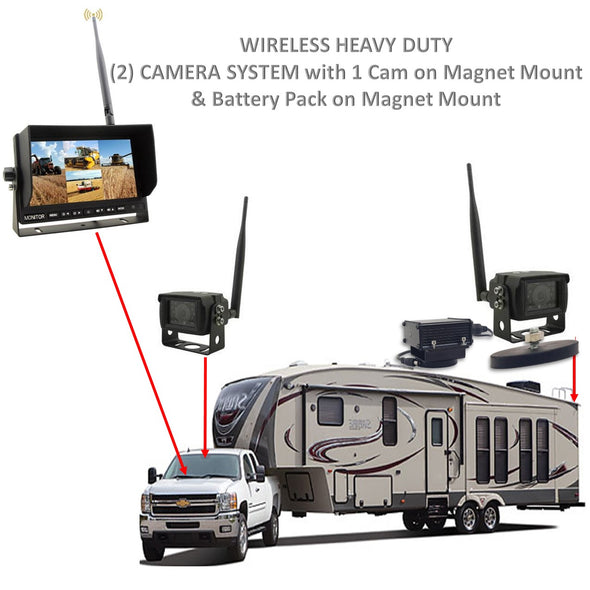 2 CAMERA DIGITAL WIRELESS DVR CAMERA SYSTEM PORTABLE