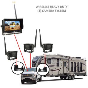 TRIPLE (3) CAMERA DIGITAL WIRELESS DVR CAMERA SYSTEM