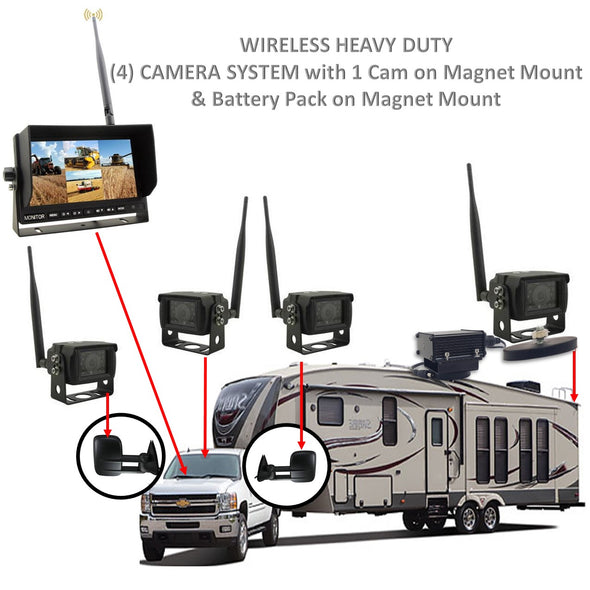 QUAD (4) CAMERA DIGITAL WIRELESS DVR CAMERA SYSTEM PORTABLE