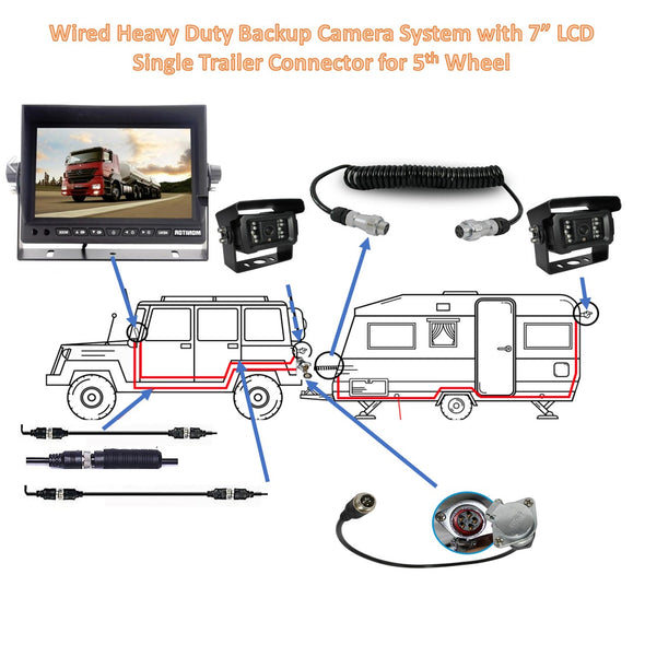 Wired Heavy Duty 2 Camera 720P Backup System for 5th Wheel