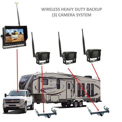 DIGITAL WIRELESS BACKUP TRIPLE (3) CAMERA SYSTEM