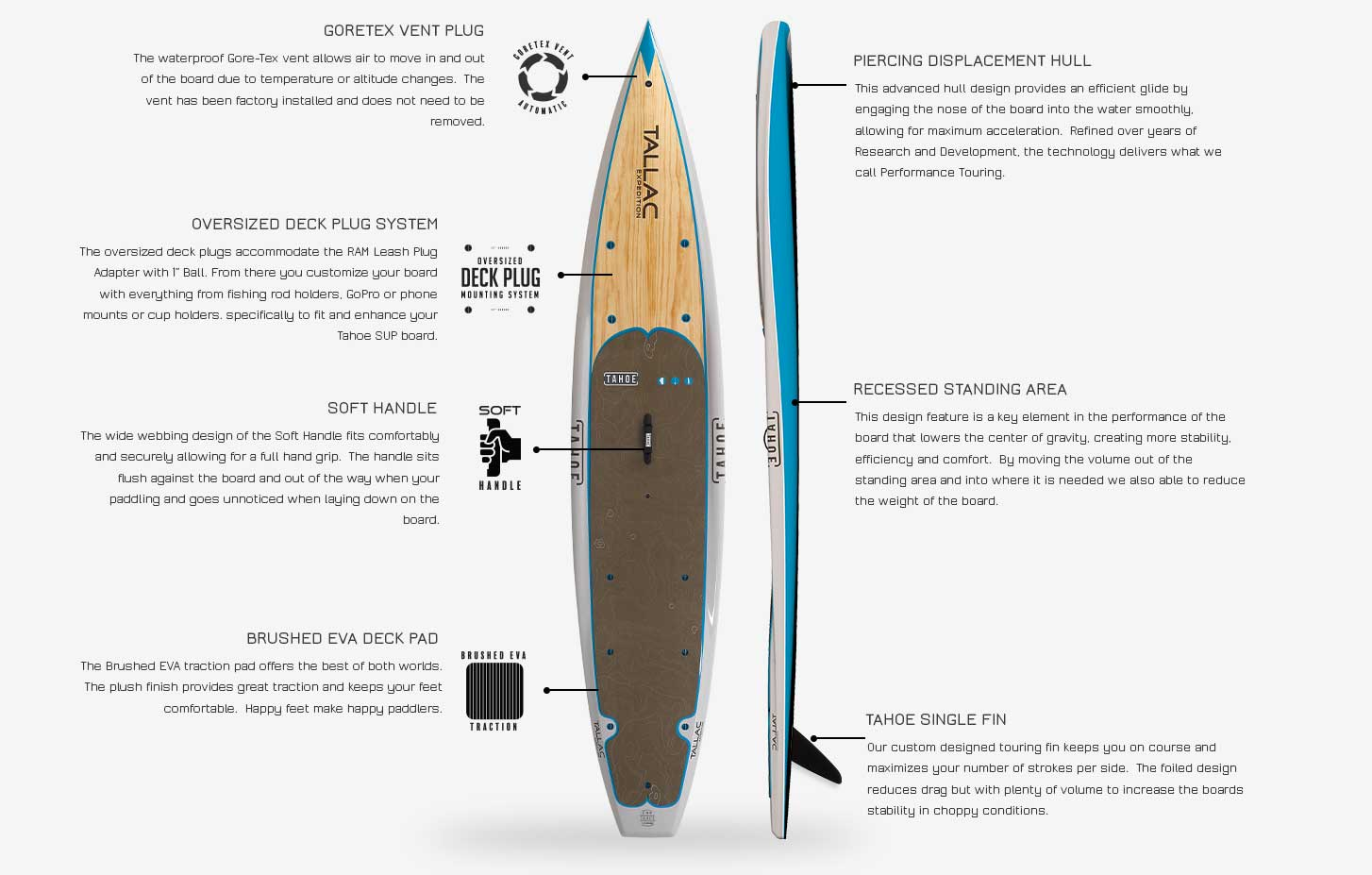 Tahoe SUP Tallac Touring Standup Paddle Board