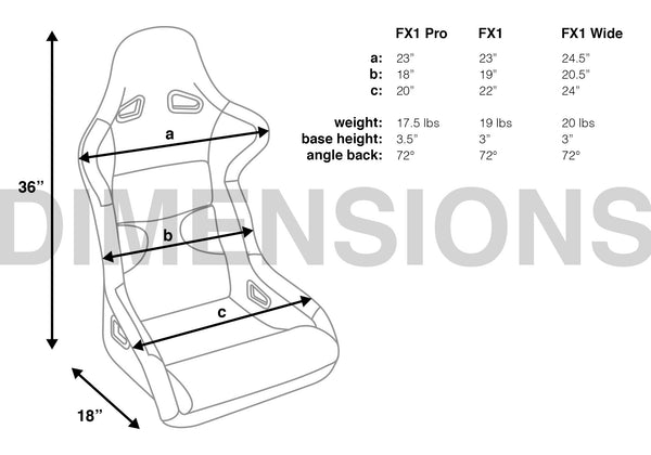 Corbeau Seats - FX1 PRO - Polaris RZR [Only Seat]
