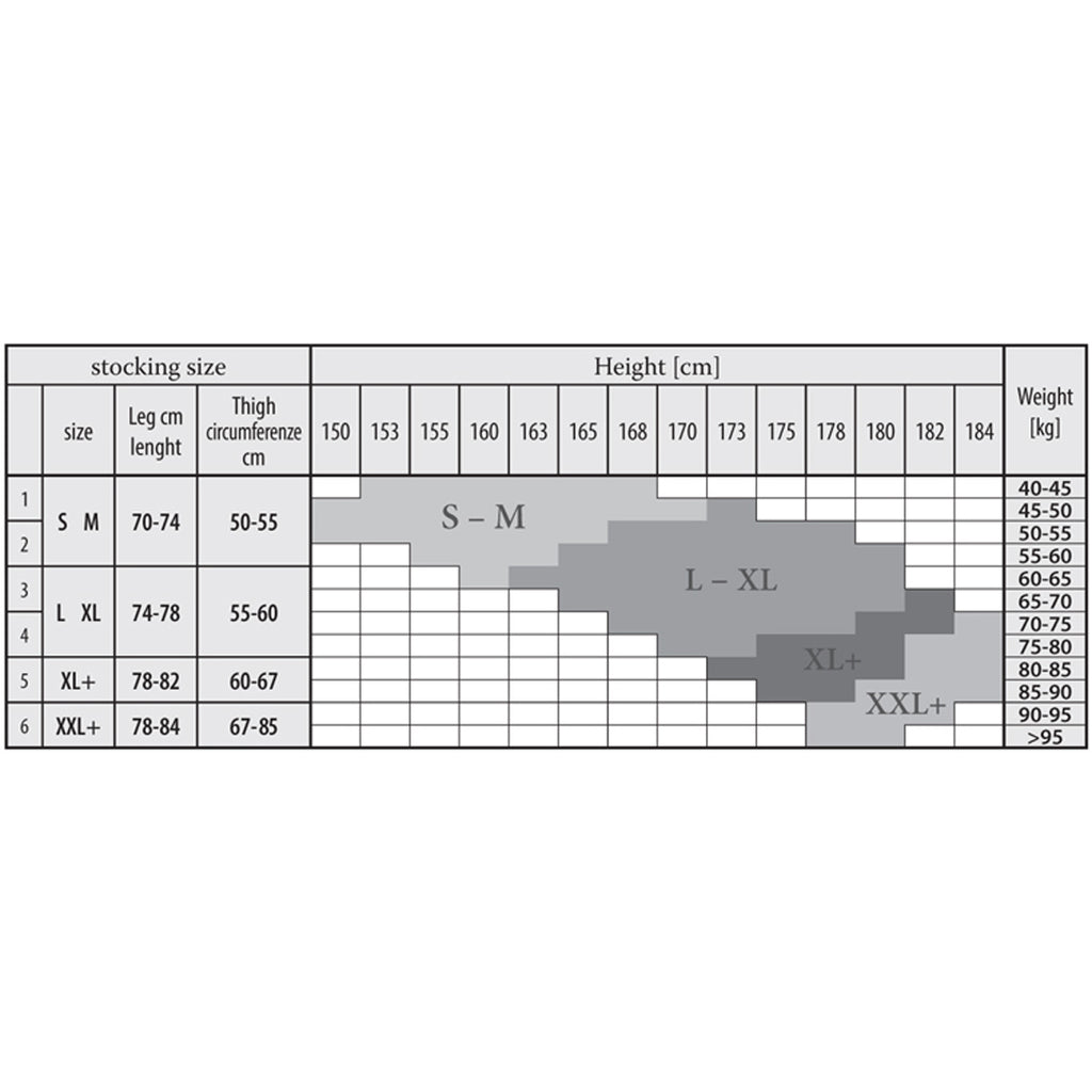 Image showing size chart