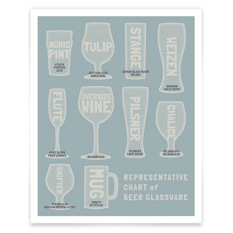 Beer Glass Chart Print in Blue Bar Decor by John W. Golden