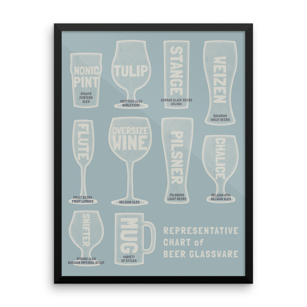 Beer Glass Chart