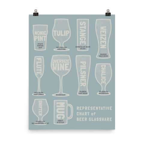 Beer Glass Chart Poster