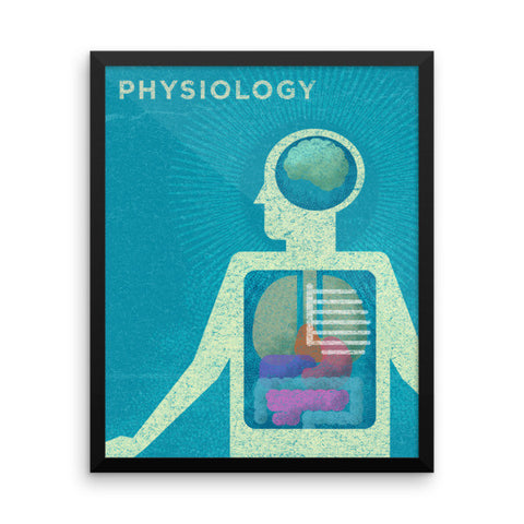 Physiology Framed Poster - Science Series Poster