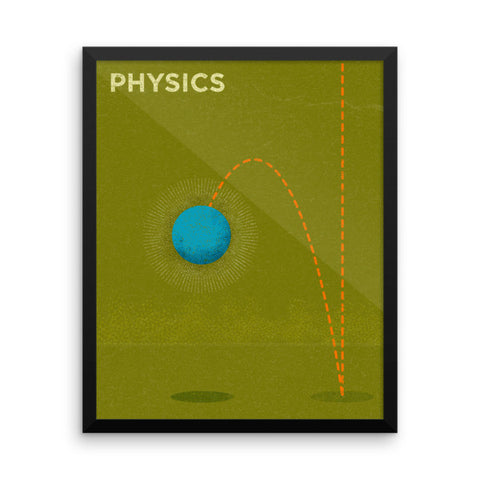 Physics Framed Poster - Science Series Poster