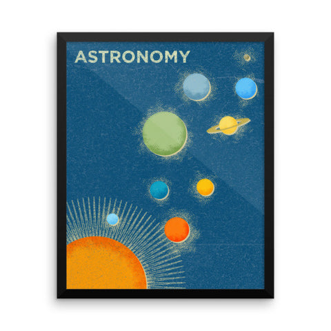 Framed Astronomy Posters for Sale
